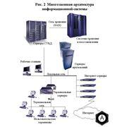 Разработка и построение информационных систем фото