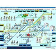 Разработка и внедрение АСУТП приборов и контроллеров фото