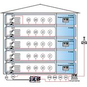 Создание систем учета потребления энергоресурсов для зданий и промышленных объектов фото
