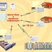 Система централизованной радиоохраны недвижимости RS-202 (Риф Стринг-202) фото