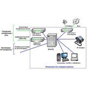 IP автоматические телефонные станции фото