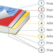 Алюминиевые композитные панели фото
