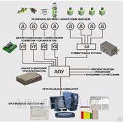 Система мониторинга и анализа СКАД-32 фото
