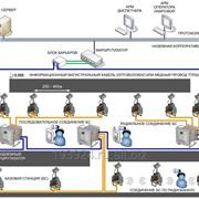 Система беспроводной информационной инфраструктуры Granch SBGPS фото