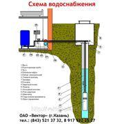 Водоподготовка и водоочистка фото