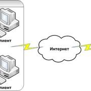 Разработка веб-приложений, адаптированных под требования заказчика.