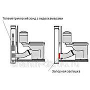 Ограничение водоотведения фото