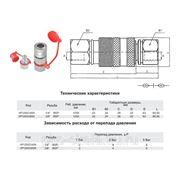 БРС серии HP1250 сверхвысокого давления 1250 Bar фото