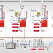 Система автоматического пожаротушения  фото