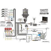 Газобаллонное оборудование TGstream-PM фото