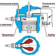 """Строительство и проектирование вентиляционной форкамеры """"под ключ"""" фото"""