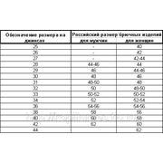 Таблица 4 (Джинсы) фото