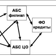 Интеграция банковских систем фото
