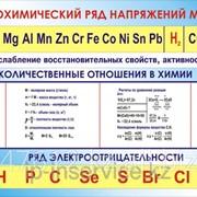 Стенд по химии фото