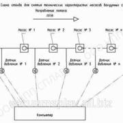 Стенд для оперативной (3 – 5 минут) диагностики сложных вакуумных систем фото