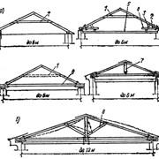Балки стропильные железобетонные для покрытий зданий с пролетами 6 и 9 м. фото