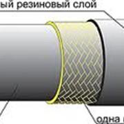 Рукава буровые резиновые высокого давления с металлическими оплетками неармированные ГОСТ 6286-73 фото