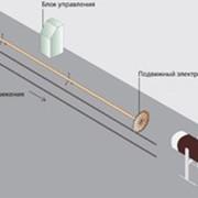 Системы контроля качества защитных покрытий труб в поточном производстве Константа-КПТ фото