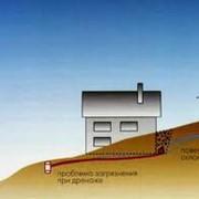 Регулировка грунтовых вод - водоподъем фото