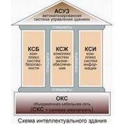 Создание систем «Интеллектуального здания» фото