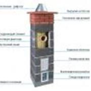 Дымоходная система ICOPAL ВУЛКАН СІ, фото