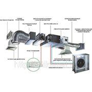 Автоматика и пусконаладка систем вентиляции и кондиционирования фото