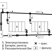 Двухпроводная система водяного отопления с верхней разводкой фото