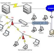 Компьютерные сети фото
