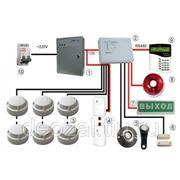 Установка промежуточных устройств: устройство согласования, усилитель тока, пульт управления. фото