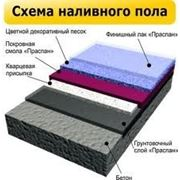 Промышленные полы наливные бетонные полимерные цена устройство фото