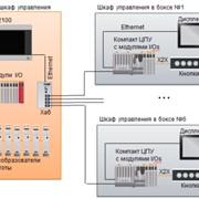 Программирование логических контроллеров фото