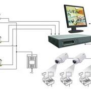 Система видеонаблюдения на базе 4-х канального видеорегистратора фото