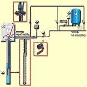 Установка оборудования водоснабжения фото