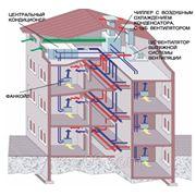 Вентиляция ,отопление, кондиционирование ,проектирование- монтаж