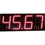 Электронная панель «Цена» фото