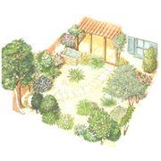 Ландшафтный дизайн сада авторский фото