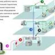 Проектирование, установка и обслуживание структурированных кабельных систем фото
