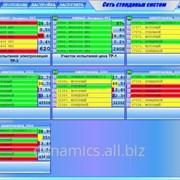 Диагностическая сеть депо Compacs-Net® фото