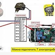 Gsm реле управление 7 электроприборами фото
