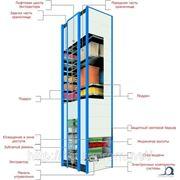 Автоматизированное хранение, автоматизированное складское хранение грузов фото