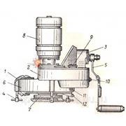 Вентилятор ВАП-1 фото