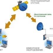 Двухсторонний спутниковый интернет 30000 рублей акция фото