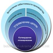 Управление производством (Shop Floor Control) фото