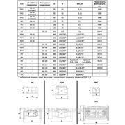 Фильтр газовый MADAS FM-FGM таблица №3 фото