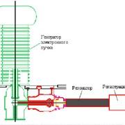 Генератор - Биоактиватор ЛУЧ - 01 передачи информации с помощью продольных волн на сельские поля любой площади и любого расстояния. фото