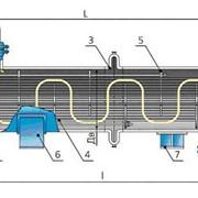 Kожухотрубчатый теплообменный аппарат типов ТН, ТК, ХН, ХК, КН, КК, ИН, ИК фото