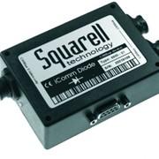Интерфейс Squarell FMS фото