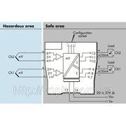 MTL4576-THC Преобразователь сигналов температурного датчика фото