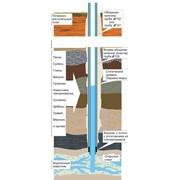 Бурение на воду (артезианские скважины) фото