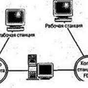 Разводка и настройка локальных сетей фото
